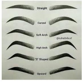 Crossdresser makeup eyebrow shapes